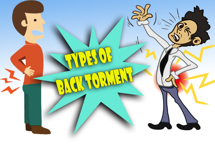 back pain for torment