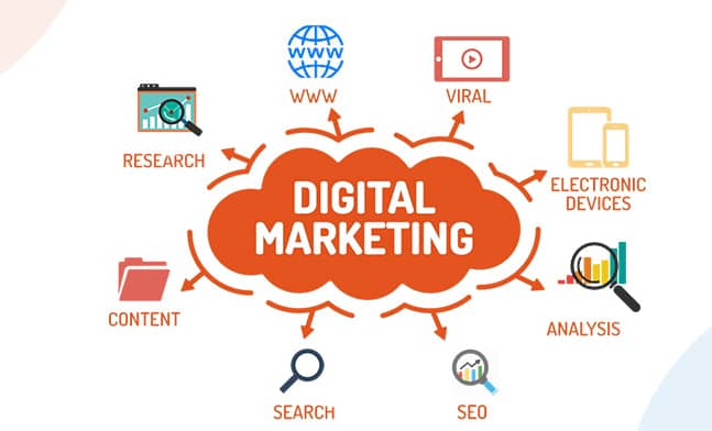 advantages of using digital marketing tools